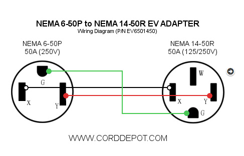 61462ed47e4ac4ab1a88bf8b1a721b1d installing understanding 30 and 50 amp rv service readingrat net 50 amp to 30 amp rv adapter wiring diagram at gsmx.co