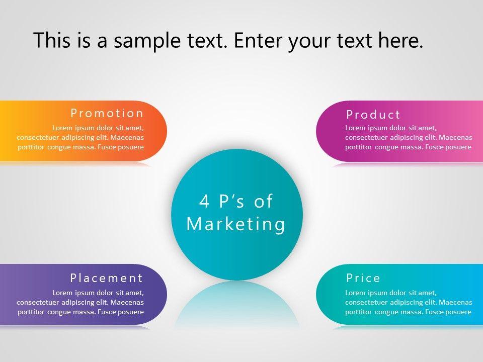 Pin By Slideuplift On Marketing Strategy Powerpoint Templates Marketing Strategy Ppt Slide Designs P S Of Marketing Powerpoint Templates Marketing Presentation
