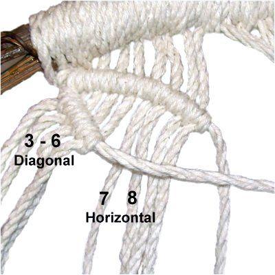 angles macrame crochet knitting pinterest macram macrame diy et tissage. Black Bedroom Furniture Sets. Home Design Ideas