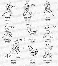 How To Learn Karate And Japanese Martial Arts Techniques 15 Steps How To Learn Karate By Yourself At Ho Karate Karate Classes For Kids Martial Arts Techniques
