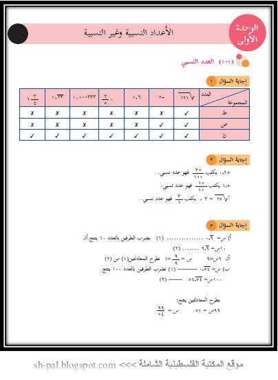 حلول تمارين كتاب الرياضيات للصف الثامن الفصل الأول Words Word Search Puzzle Blog Posts