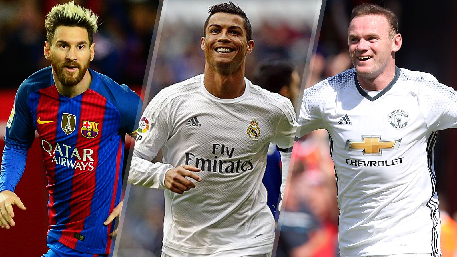 Image result for highest paid football player 2019
