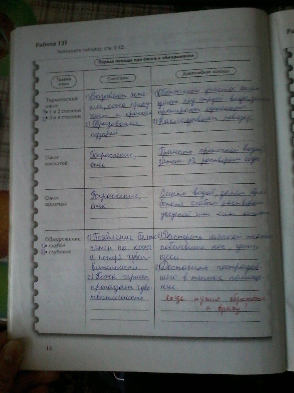 Биология справочник для старшеклассников и поступающих в вузы скачать