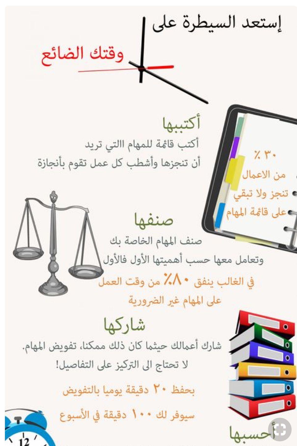 Pin By Nassim On تطوير الذات Life Skills Activities Life Planner Organization Study Skills