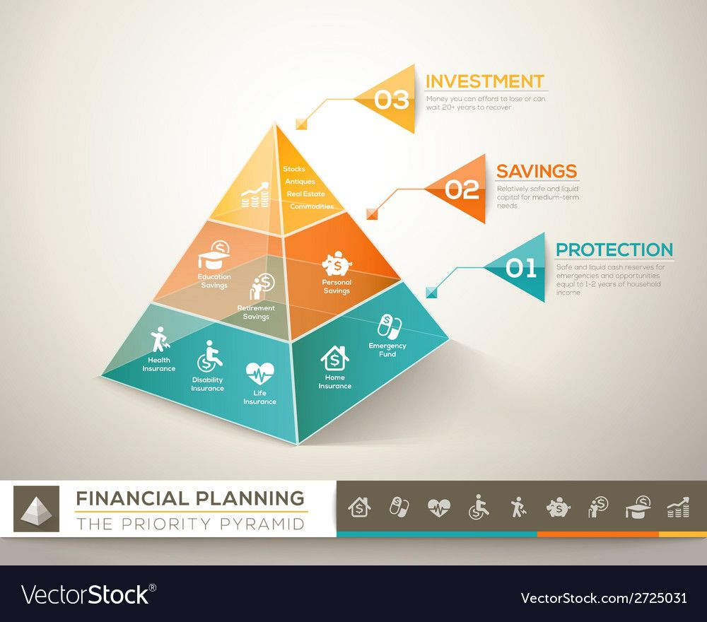 Financial Planning: Image Result For Stages Of Investing Life Cycle
