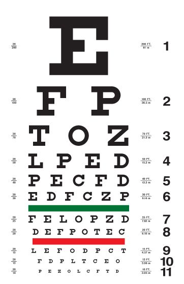 Traditional Eye Chart Christmas Gifts Eye Chart Eye Test Chart