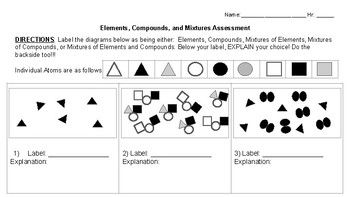 Elements, Compounds, and Mixtures Model Assessment ...