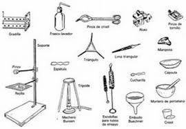 Resultado De Imagen De Material Laboratorio Materiales De Laboratorio Imagenes De Materiales Laboratorio