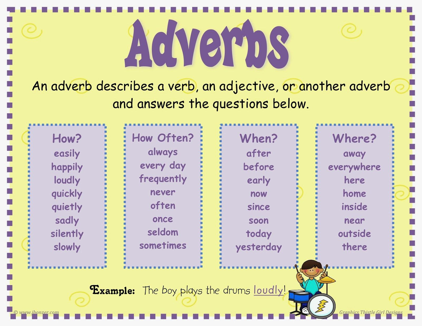 Adverbs Free Ctet Exam Notes Cbse Notes Tet Practice