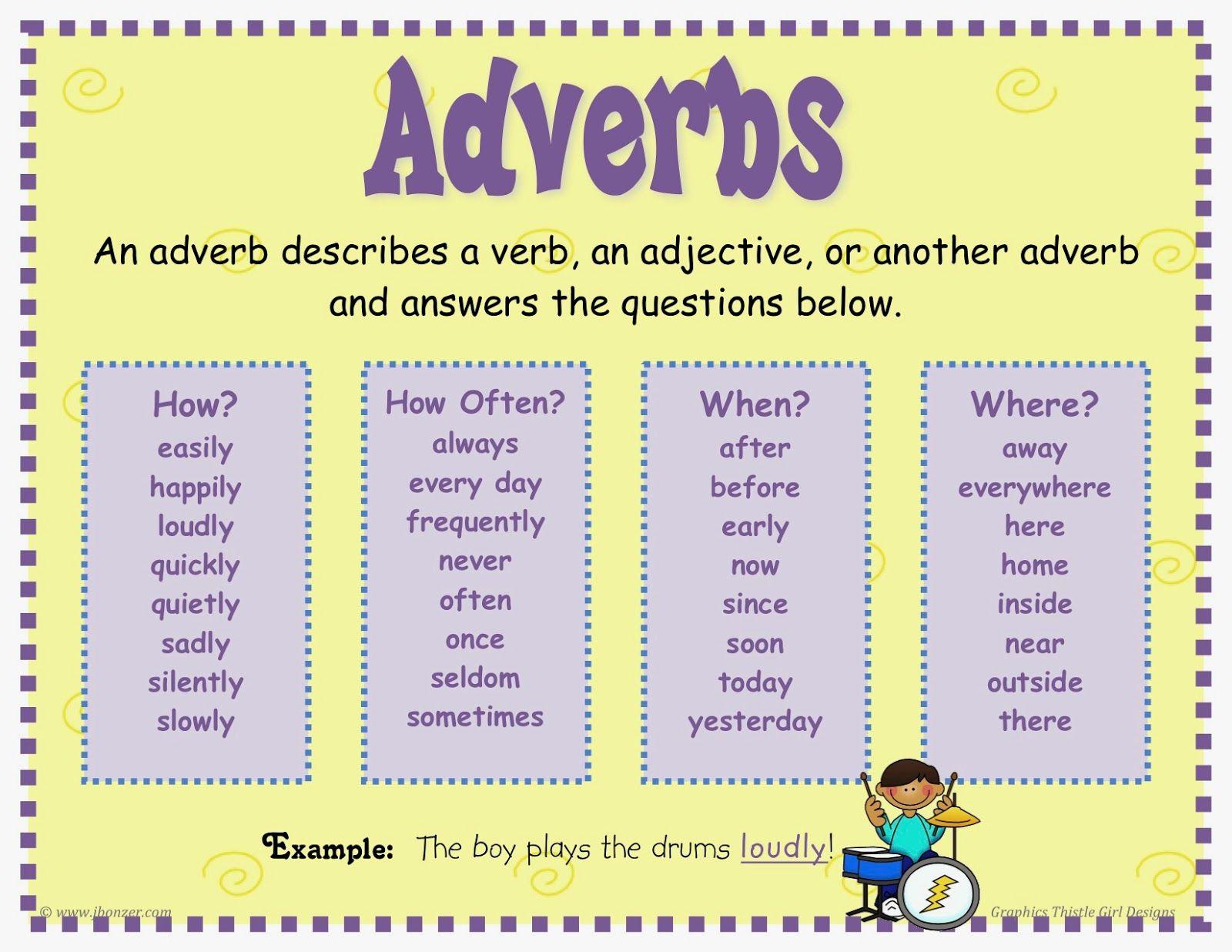 Adverbs, Free CTET Exam Notes, CBSE Notes, TET Practice