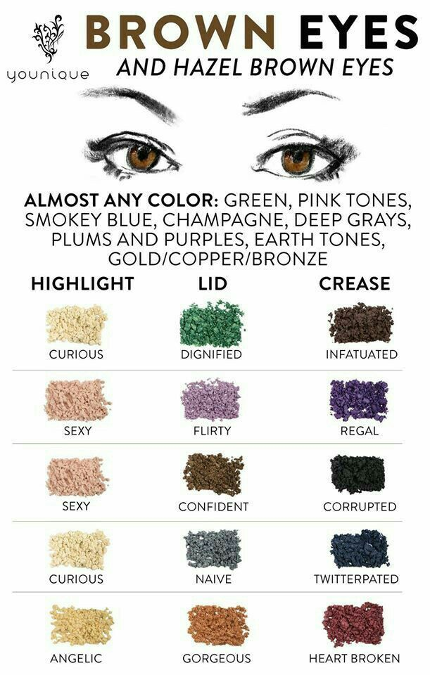 Moodstruck Eye Pigment For Brown And Hazel Eyes The Quality Of The