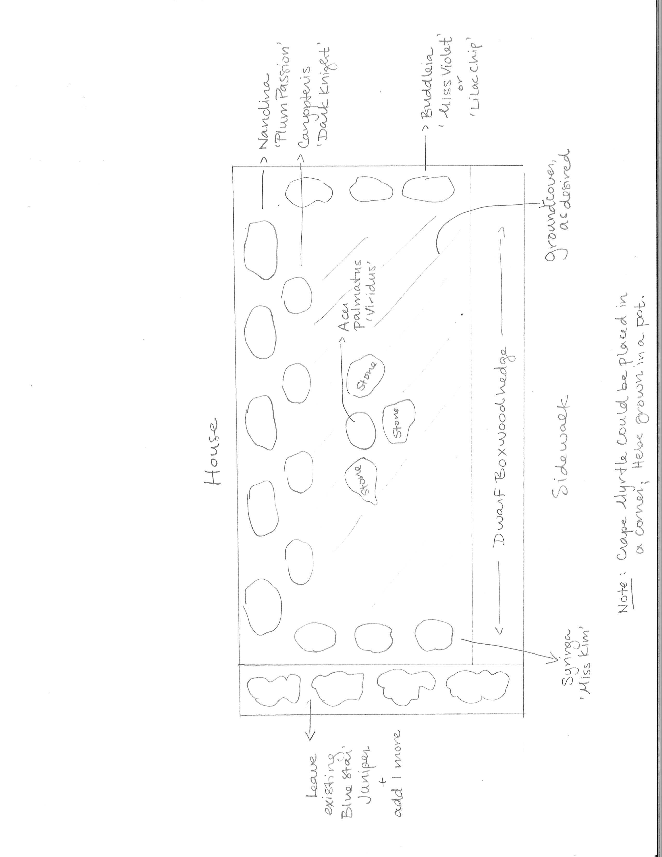 diagrams that should help let me know if you need any thing elsehere is a planting diagram for your space let us know if you have diagrams that should help let me know if you need any thing else