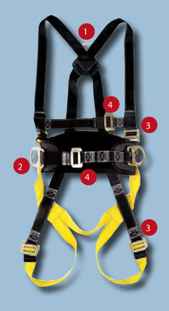 Safety Harness  1e9d08016