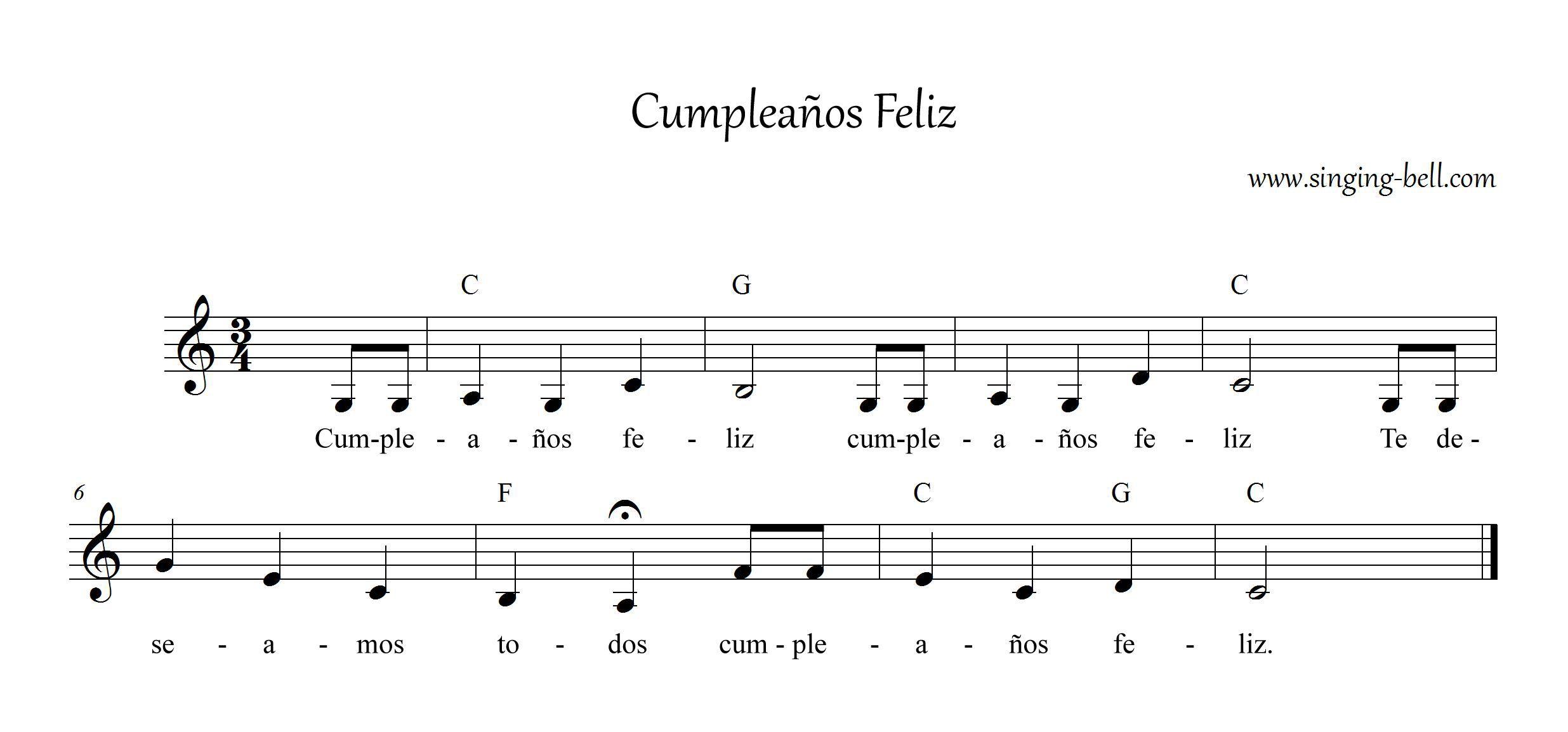 Cumpleaños Feliz La canción del cumpleaños Happy