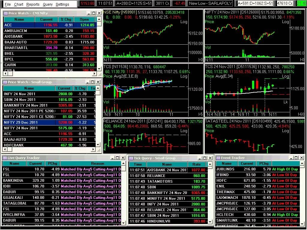 Stock Analysis Software Solutions Provider Developer