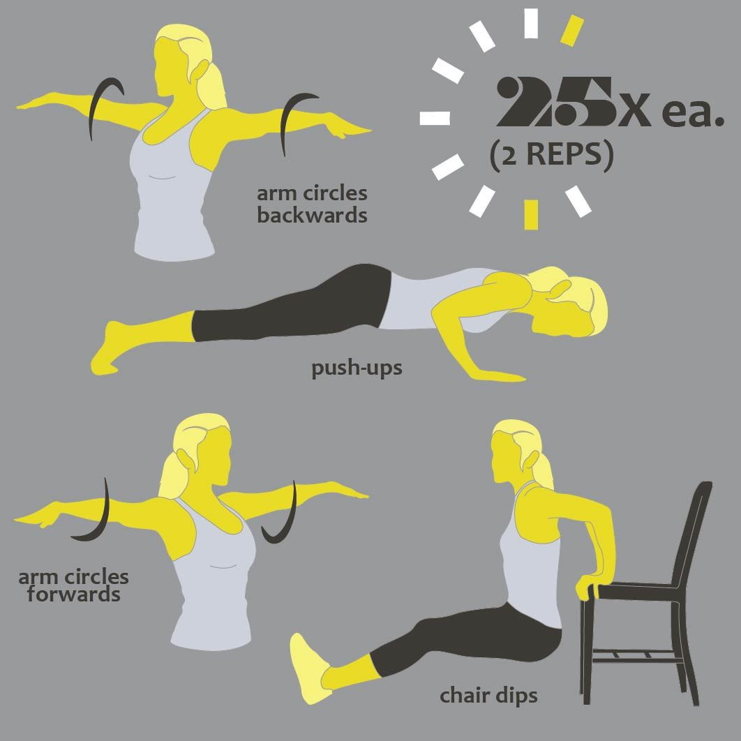 Arm Circuit 1 Arm Circles Backwards 2 Push Ups 3 Arm Circles Forwards 4 Chair Dips Arm Workout Workout Routine Health Fitness