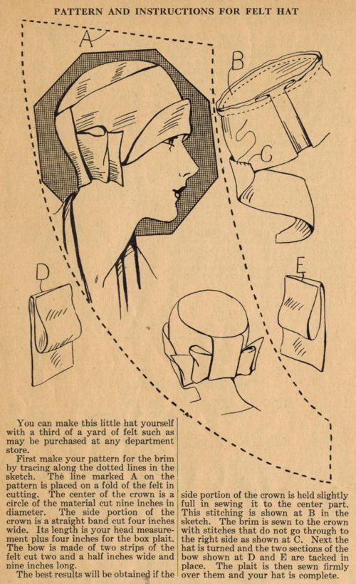 how to make a vintage cloche | hoeden maken | Pinterest | Hüte ...