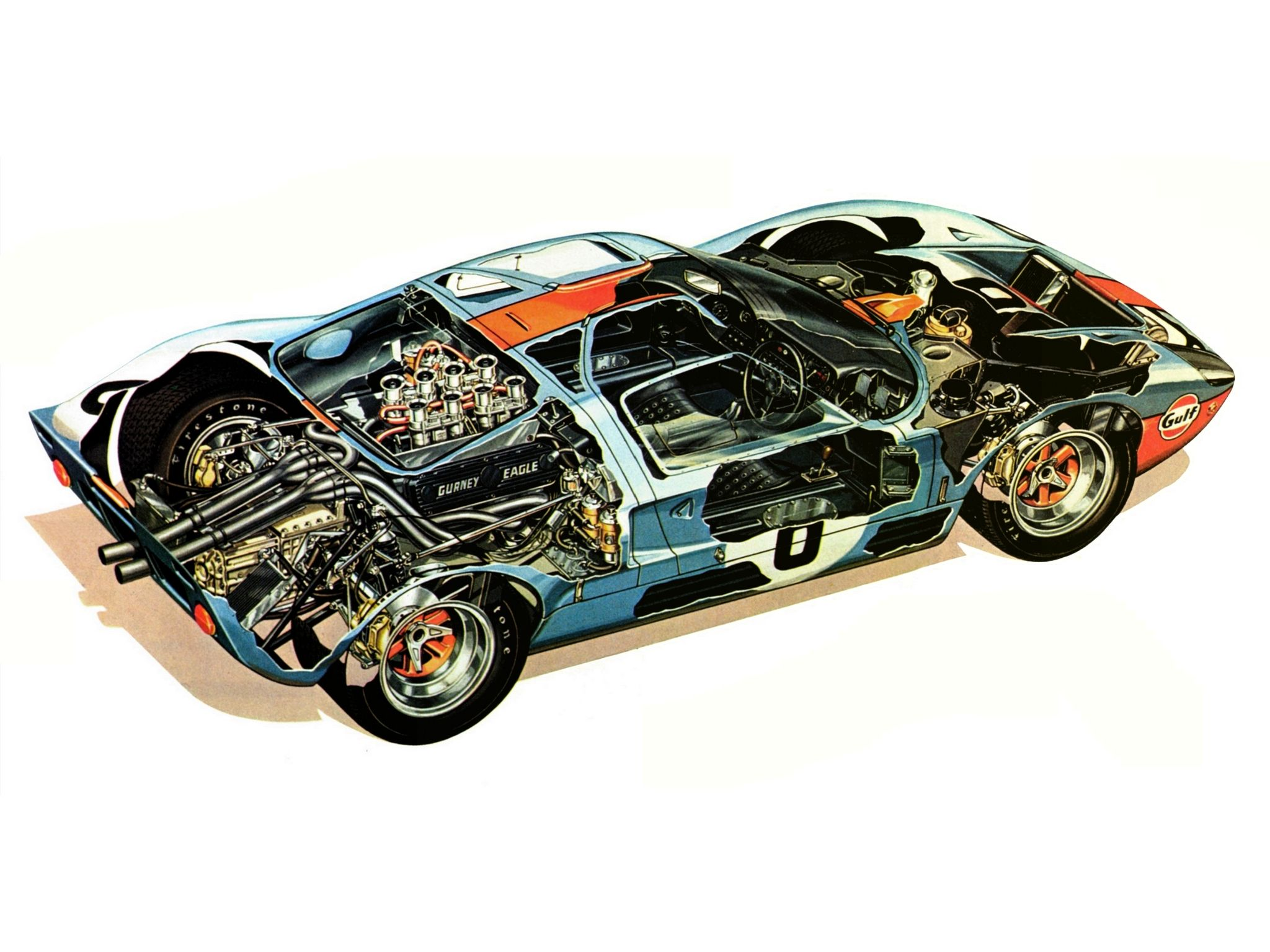 I Wheelsage Org Pictures Ford Gt