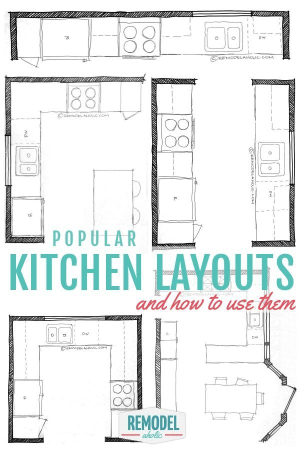 Remodeling your kitchen? Find the perfect layout for your new kitchen and how to use it. Popular Kitchen Layouts and How to Use Them on Remodelaholic.com #design #renovation #kitchenremodel #howto #kitchens #kitchenlayouts #topkitchendesigns