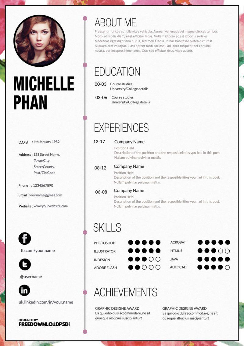 artist resume Google Search Cv template, Curriculum