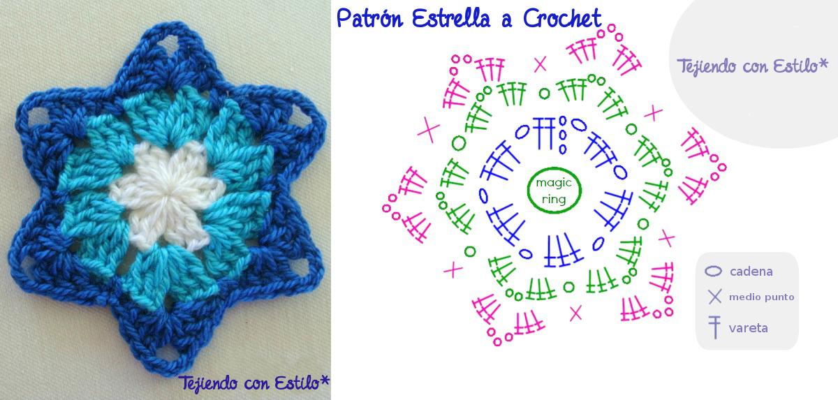 216 mejores imágenes de Patrones ganchillo | Yarns, Crochet Flowers ...