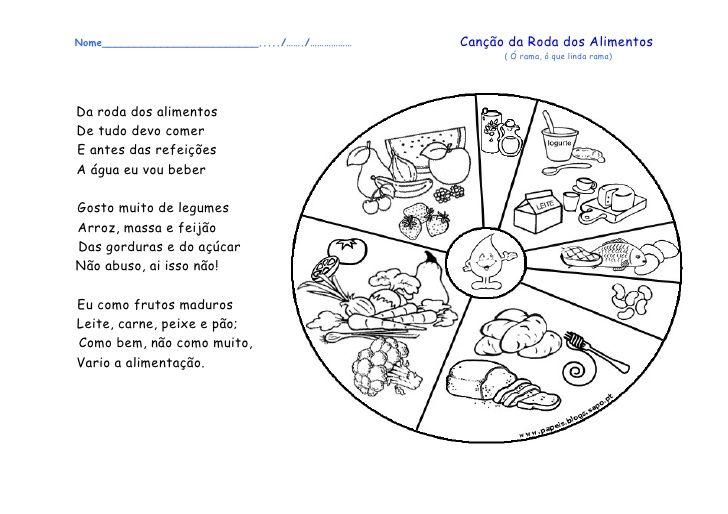 Roda Dos Alimentos Google Search Roda Dos Alimentos Alimentos