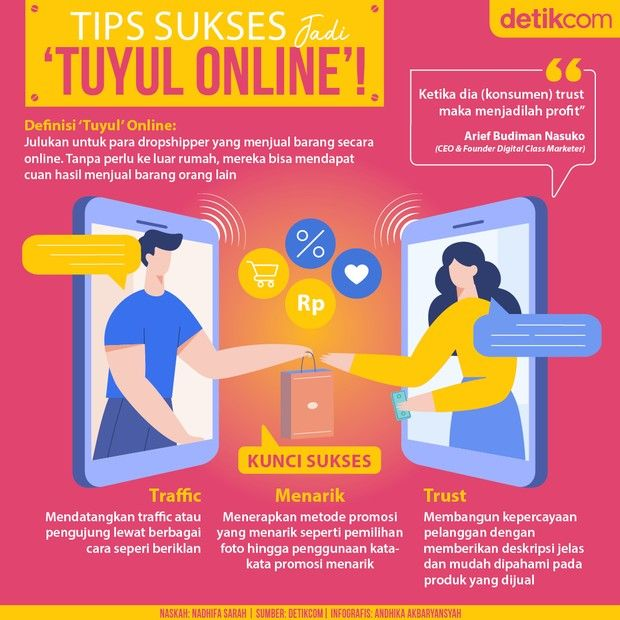 Sukses Bisnis 'Tuyul' Online di 2020 | Infografis, Tips
