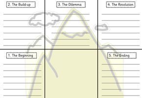 story mountain template 1 pdf year 3 pinterest story mountain
