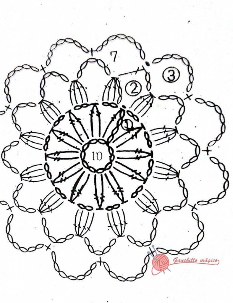 patron de flor mantoncillo ganchillo | mis labores | Pinterest ...