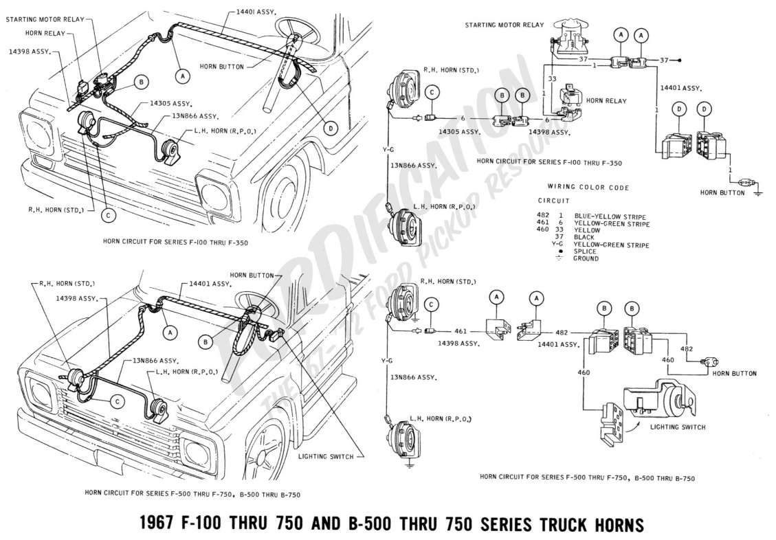 1974 Ford F100 Engine Wiring Diagram And Ford Truck Technical Drawings And Schematics Section H Ford Truck Technical Drawing Diagram Design