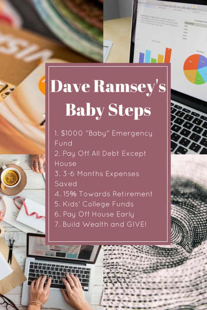 Dave Ramsey Baby Steps to Financial Freedom from http