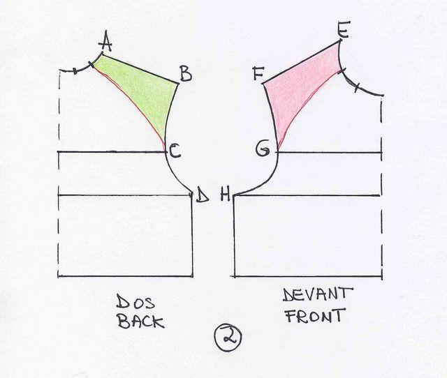 comment dessiner une manche raglan | Coudre | Pinterest | Patrones ...