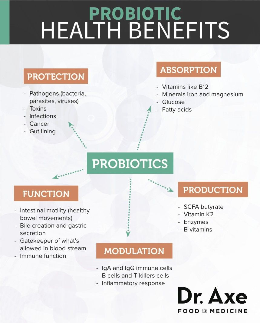 Probiotics Benefits Foods Supplements Amp Side Effects