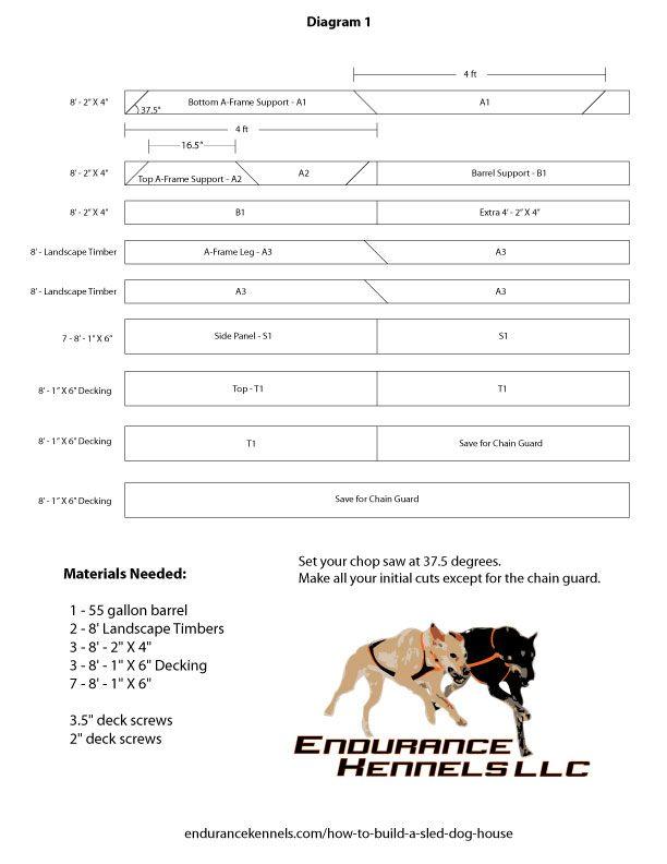 Sled Dog House Plans Diagram 1 Dog House Plans Dog House Dog Sledding