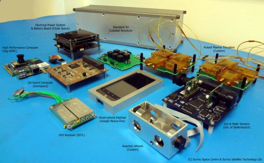 cubesat-payload | CubSats | Electronics projects, Smartphone