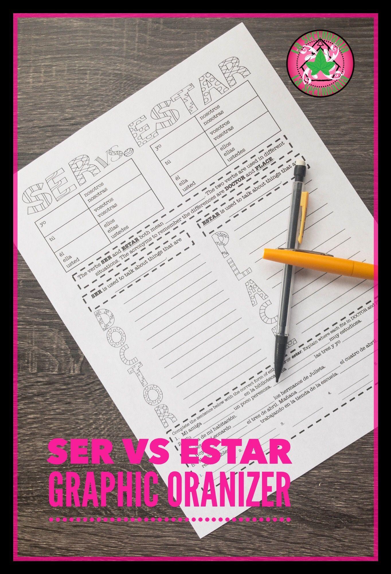 Help Student Better Understand Ser Vs Estar Using This