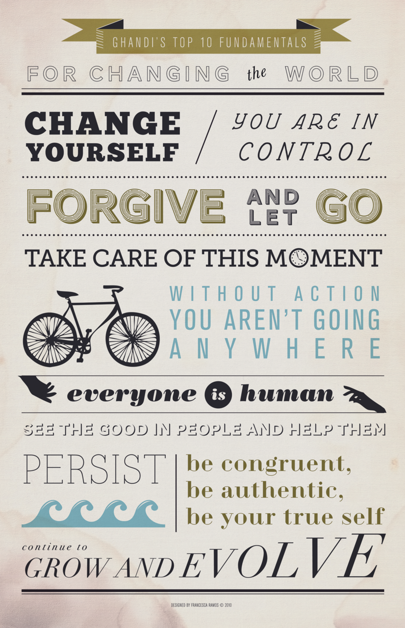 Ghandi's top 10 fundamentals.