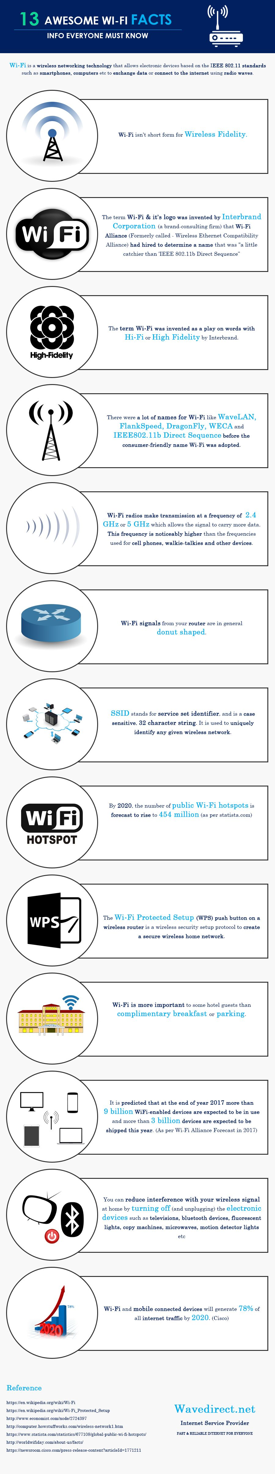 Did You Know That By 2020 The Number Of Public Wi Fi Hotspots Is Forecast To Rise To 454 Million Find All Amazin Networking Infographic Facts Astronomy Facts