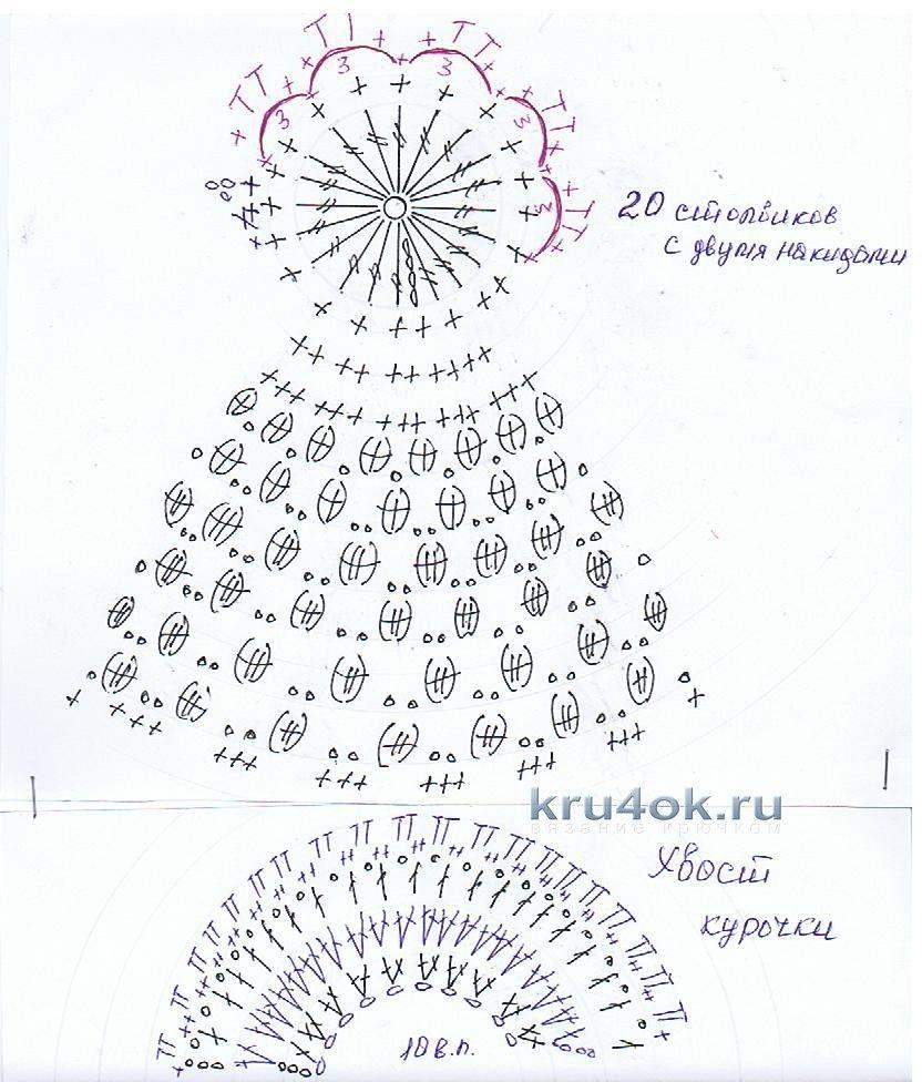 Вязаные пасхальные курочки. Описание вязания крючком - Pinterest 28