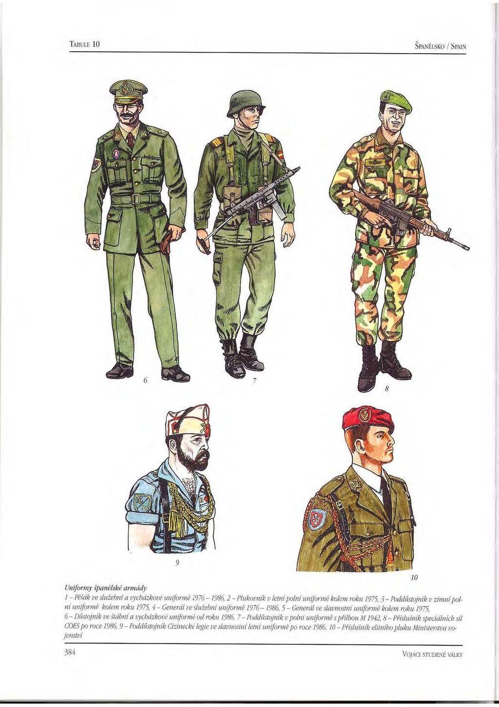Pin de Yugal Subba en Illustration Military Uniform
