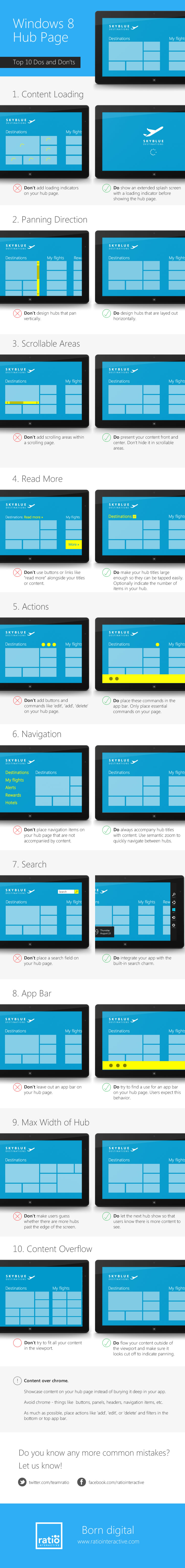 Windows 8 Hub Pages Top 10 Dos And Don Ts Interface Utilisateur Interface Graphique Ressources