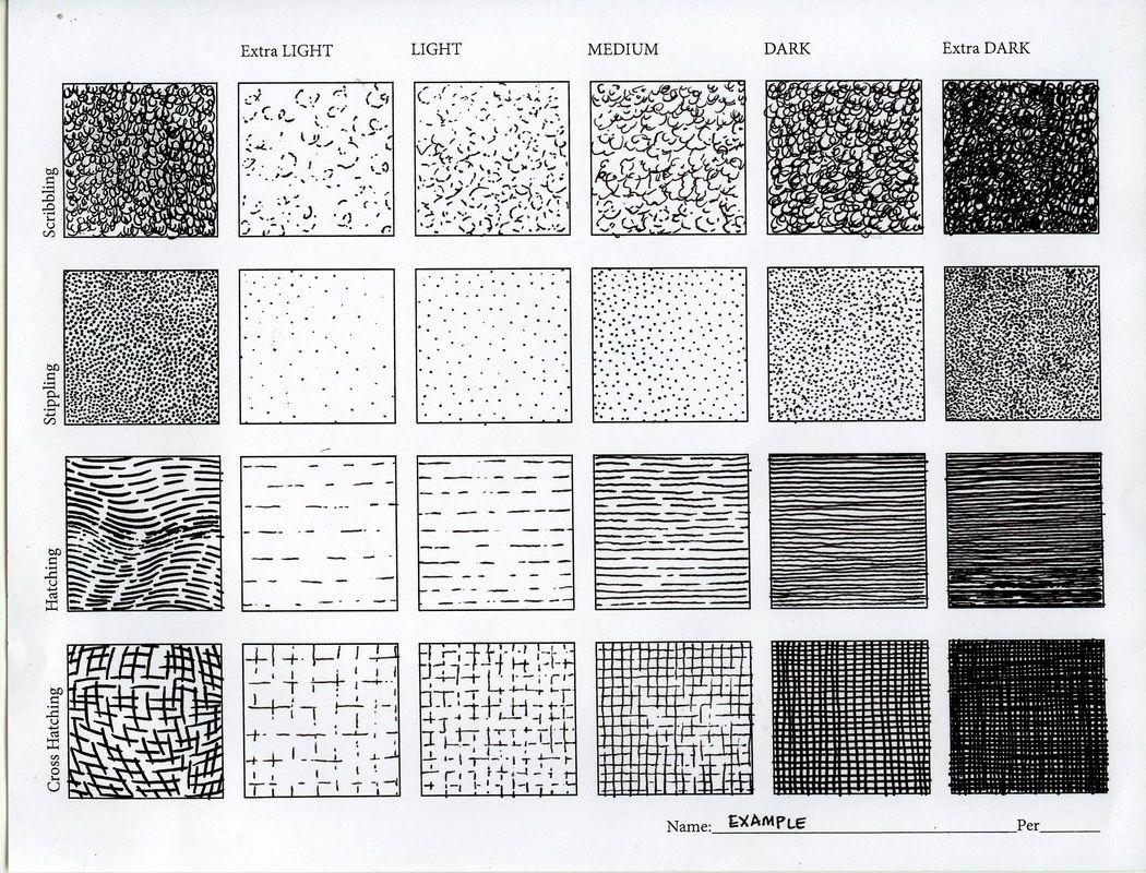 étourdissant  Mot-Clé Pen And Ink Drawing Techniques   Popular Century