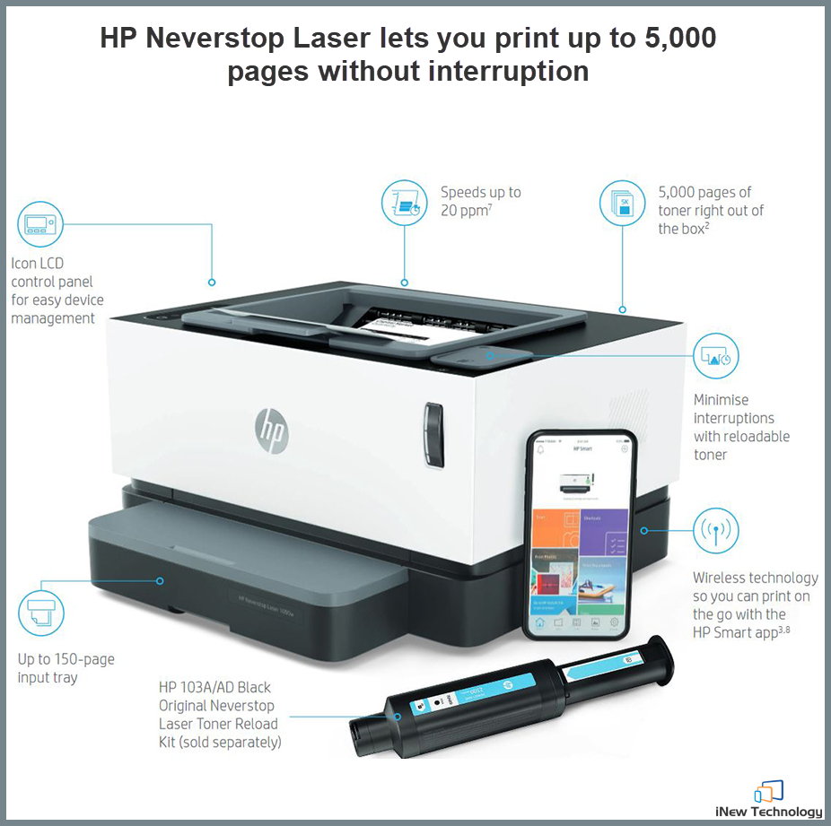 Hp Neverstop World S First Laser Tank Printer Launched In India Starts At Rs 15 846 Hp Neverstop Laser Has A Print Tank Printer Laser Tank Wireless Technology