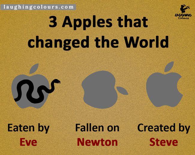 3 Apples That Changed The World Eve Newton Steve Www Laughingcolours Com Www Theapplefancast Com