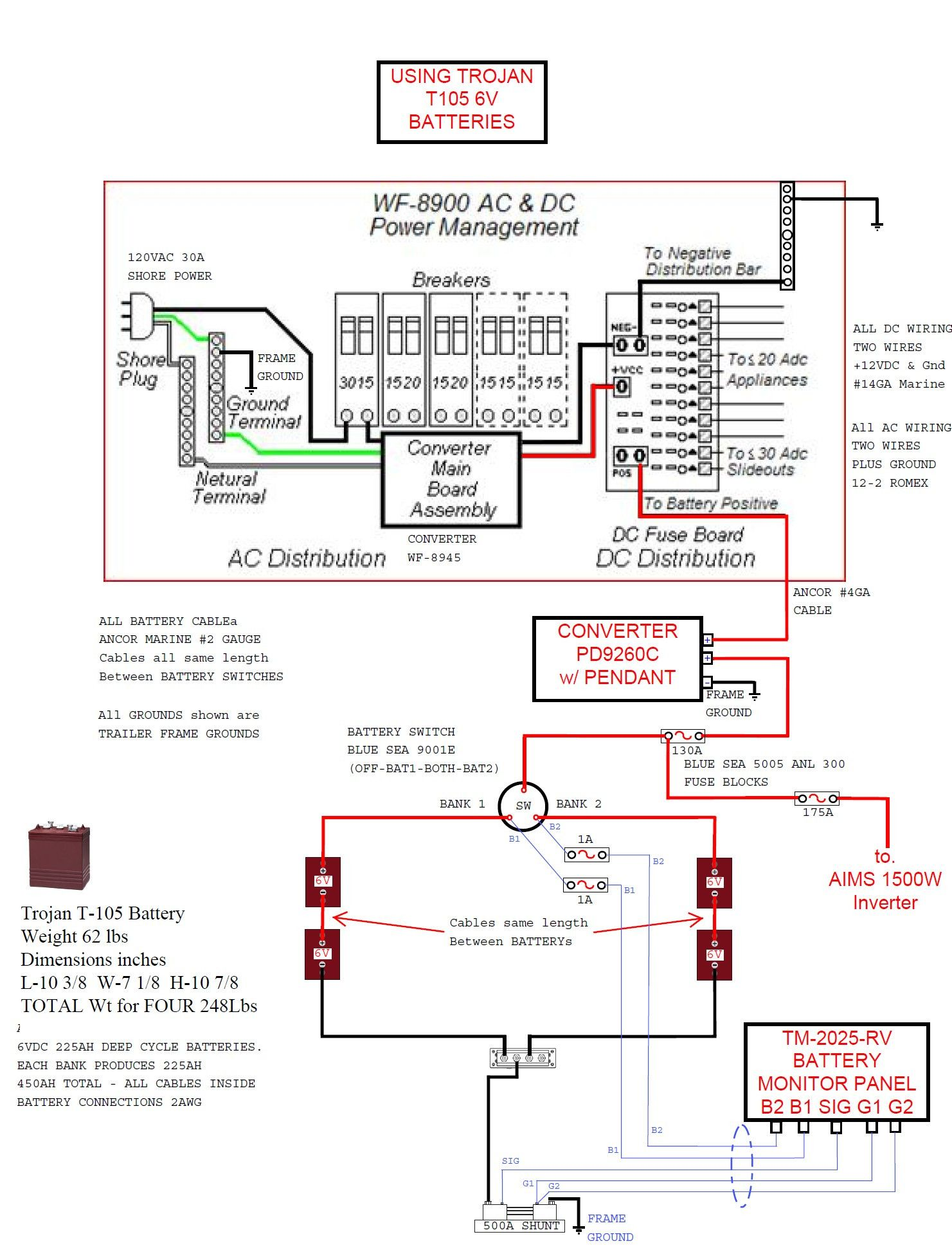 Jayco Pop Up Camper Wiring Diagram from i.pinimg.com