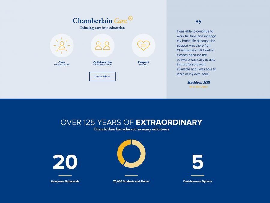 Chamberlain Nursing and Health Teaser content design.