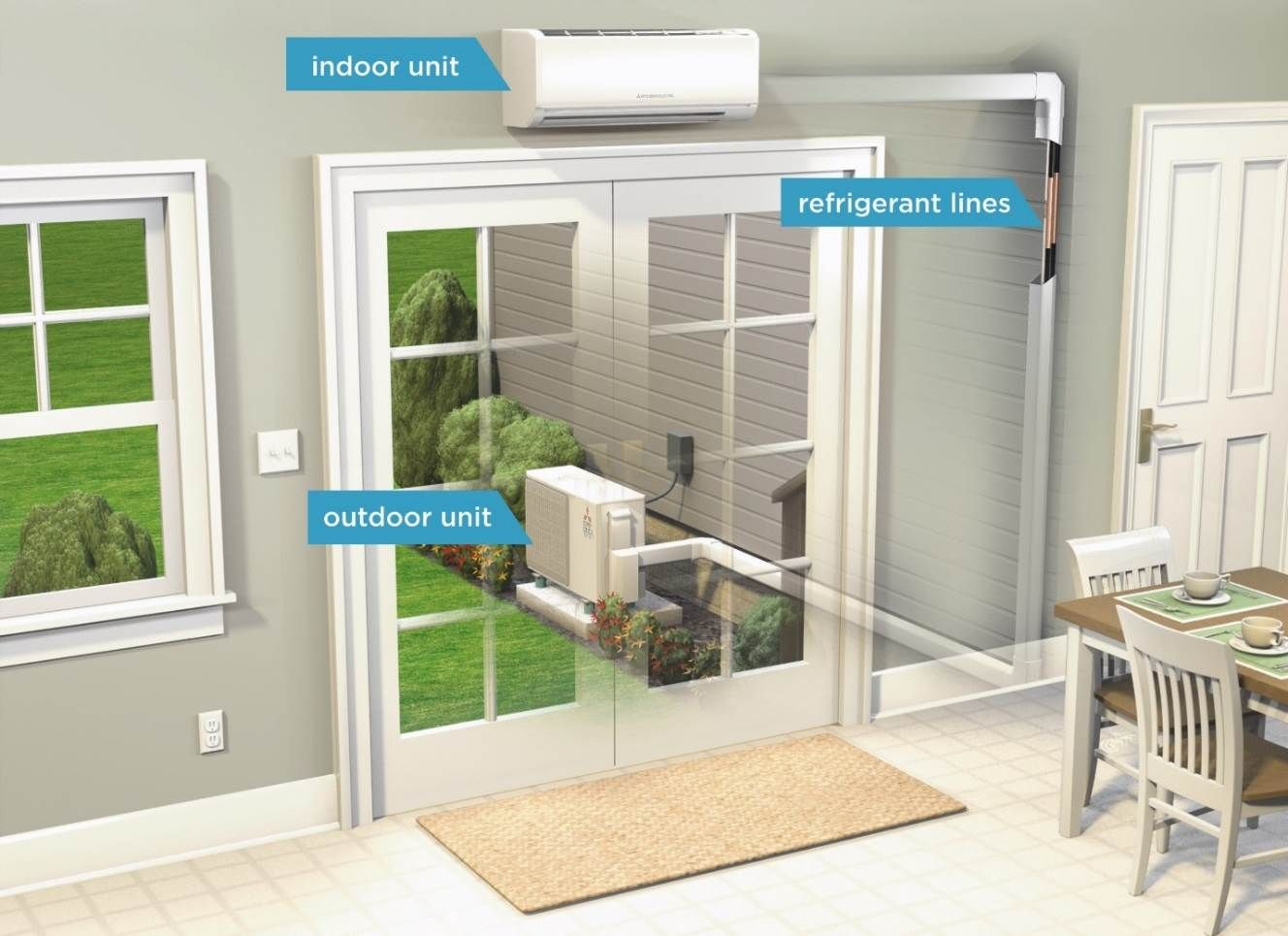 Lovely Ductless Mini Split Heat Pump   Will This Work With Radiant Heat To Fulfill  All Of
