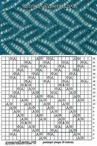 Photo of Вязание-Огромный Выбор Схем и Описаний — Фото | OK.RU