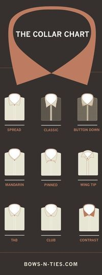 Know your collar. | 25 Life-Changing Style Charts Every Guy Needs Right Now