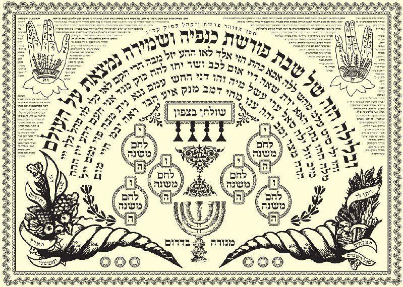 Kabbalah halla cover embroidered 72 names shabbat